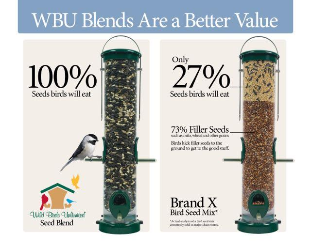 Better Seed - Better Value